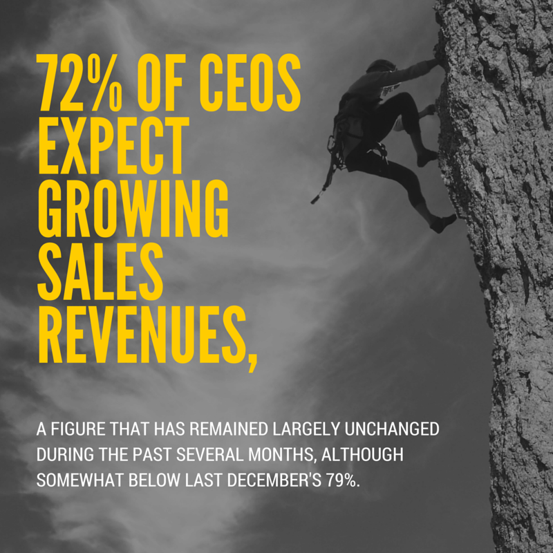 72_OF_CEOS_EXPECT_GROWING_SALES_REVENUE.png