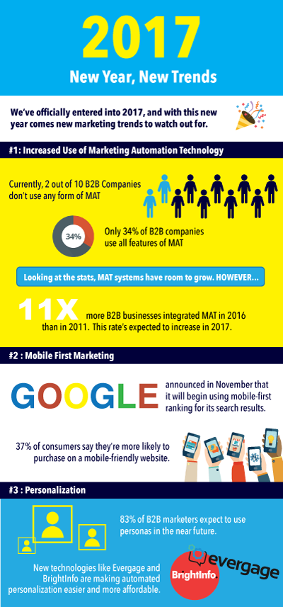 Marketing-Trends-2017-Infographic.png