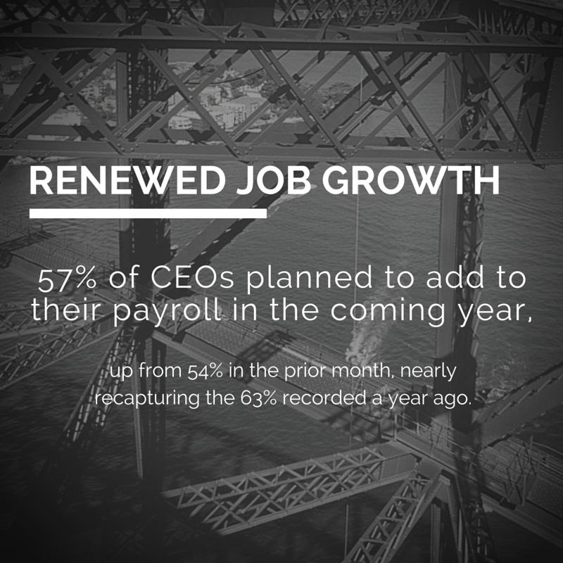 Renewed_Job_Growth.png